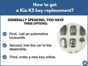 How to get a Kia K5 replacement key