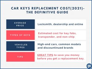 lost-car-keys-replacement.com