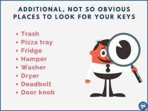 Specific places to look for you car keys - Additional ideas