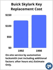 Buick Skylark Key Replacement Cost - Estimate only