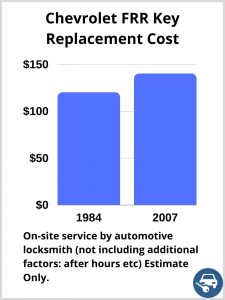 Chevrolet FRR Key Replacement Cost - Estimate only