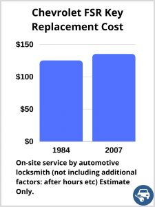 Chevrolet FSR Key Replacement Cost - Estimate only