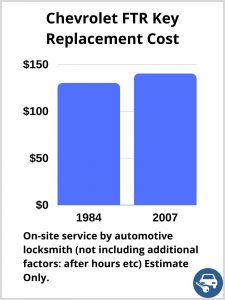 Chevrolet FTR Key Replacement Cost - Estimate only