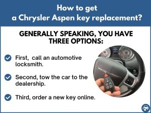 How to get a Chrysler Aspen replacement key