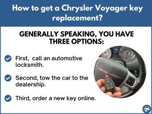 How to get a Chrysler Voyager replacement key