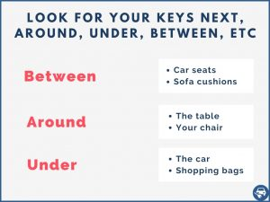 Specific places to look for you car keys