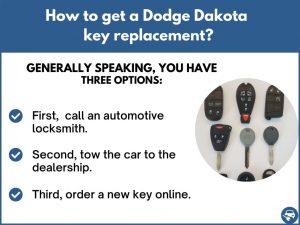How to get a Dodge Dakota replacement key