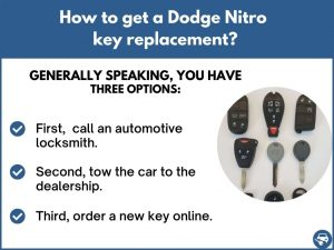 How to get a Dodge Nitro replacement key