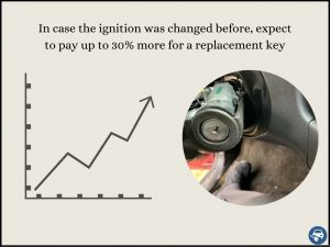 Original ignition - makes the process faster with key code