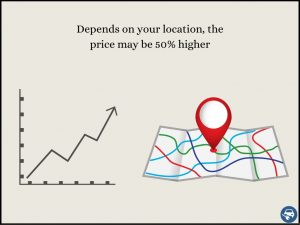 Factors that affect the price - location
