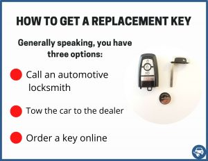 How to get a replacement key