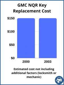 GMC NQR Key Replacement Cost - Estimate only