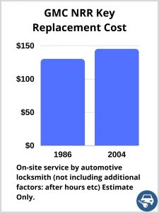 GMC NRR Key Replacement Cost - Estimate only