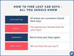 How to find lost car keys - Ideas, statistics gadgets and more
