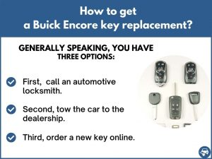 How to get a Buick Encore replacement key