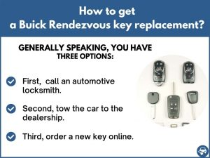 How to get a Buick Rendezvous replacement key