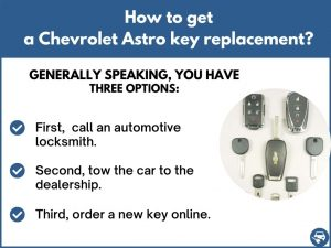 How to get a Chevrolet Astro replacement key
