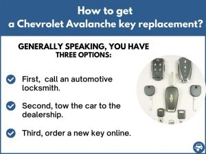 How to get a Chevrolet Avalanche replacement key