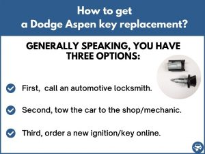 How to get a Dodge Aspen replacement key
