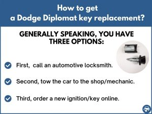 How to get a Dodge Diplomat replacement key
