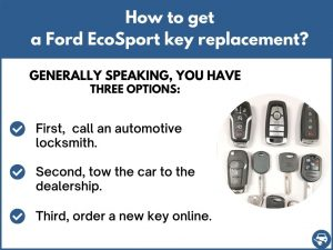 How to get a Ford EcoSport replacement key