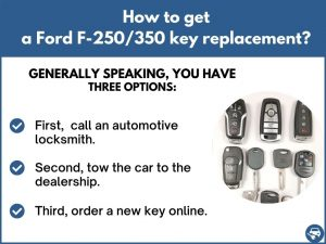 How to get a Ford F-250/350 replacement key