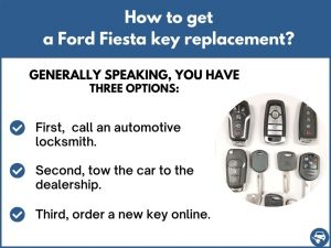 How to get a Ford Fiesta replacement key