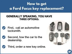 How to get a Ford Focus replacement key