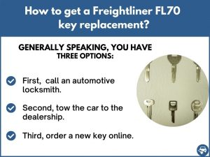 How to get a Freightliner FL70 replacement key