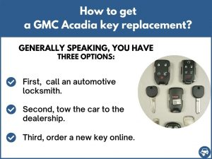 How to get a GMC Acadia replacement key