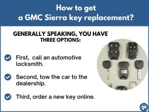 How to get a GMC Sierra replacement key