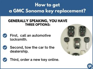 How to get a GMC Sonoma replacement key