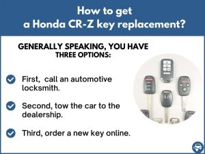How to get a Honda CR-Z replacement key