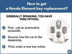 How to get a Honda Element replacement key