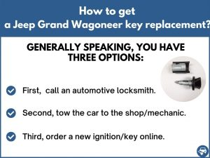 How to get a Jeep Grand Wagoneer replacement key