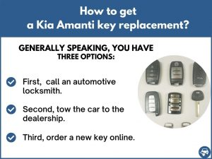 How to get a Kia Amanti replacement key