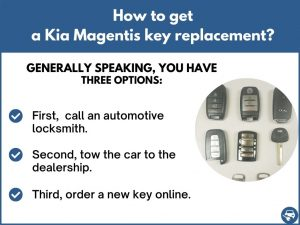 How to get a Kia Magentis replacement key