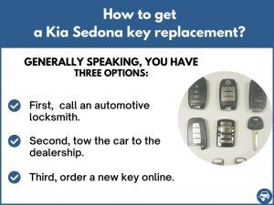 How to get a Kia Sedona replacement key