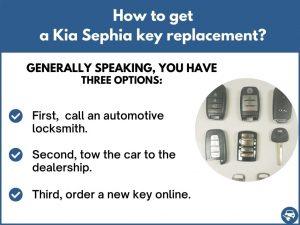 How to get a Kia Sephia replacement key