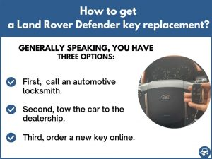 How to get a Land Rover Defender replacement key