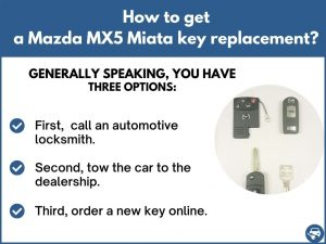 How to get a Mazda MX5 Miata replacement key
