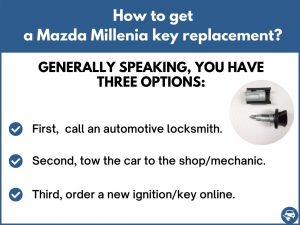 How to get a Mazda Millenia replacement key