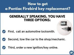 How to get a Pontiac Firebird replacement key