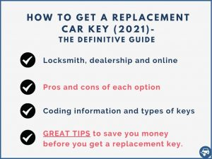 lost-car-keys-replacement.com