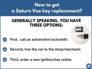 How to get a Saturn Vue replacement key