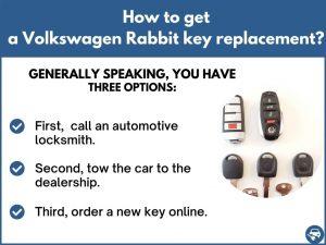 How to get a Volkswagen Rabbit replacement key