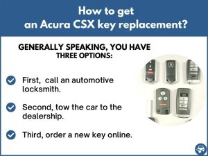 How to get an Acura CSX replacement key