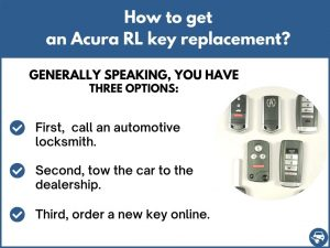 How to get an Acura RL replacement key