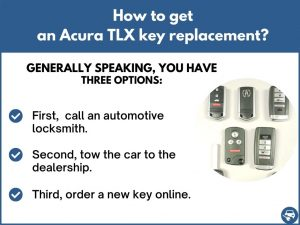 How to get an Acura TLX replacement key