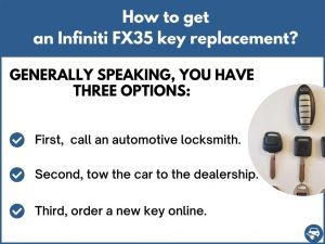 How to get an Infiniti FX35 replacement key